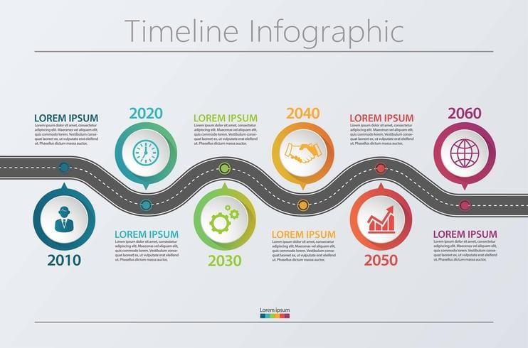 Change Roadmap