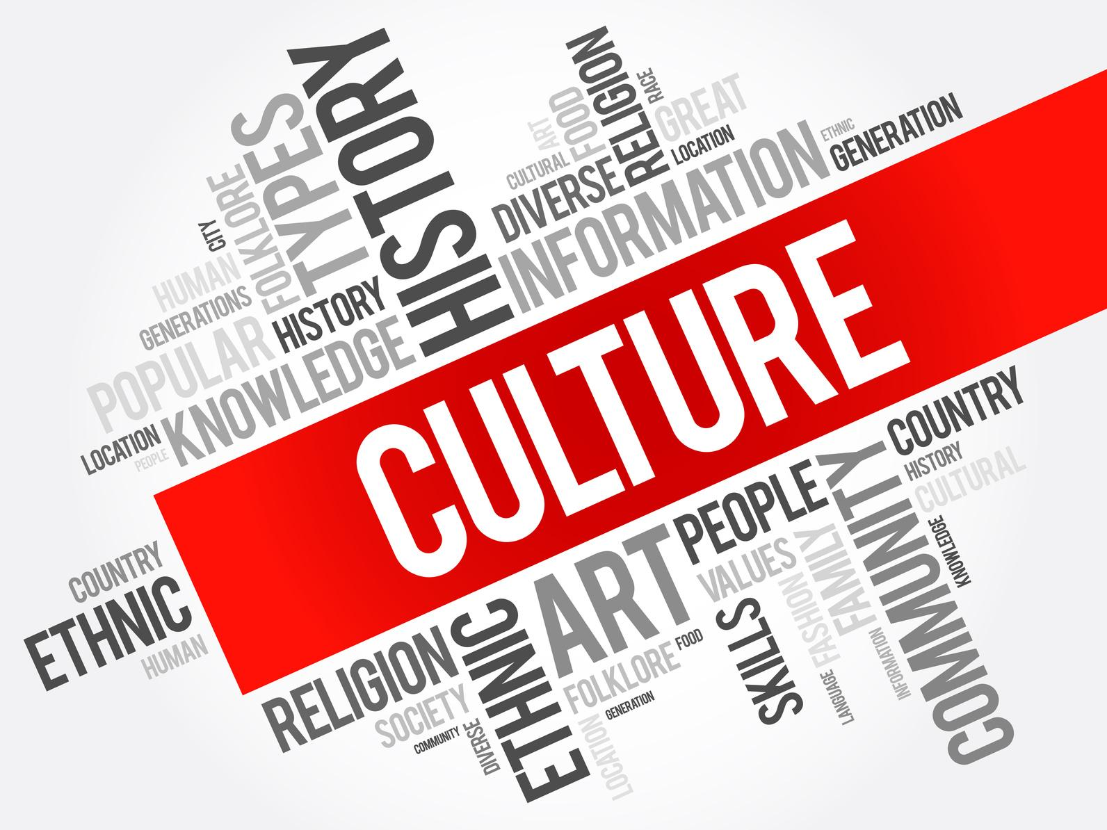 Culture and Self Assessment