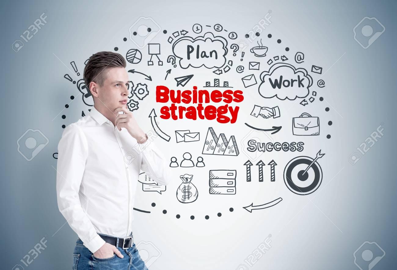 Strategic Brainstorming